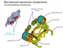 Внутренний механизм переключения.png